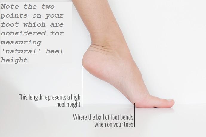 Measuring natural heel height